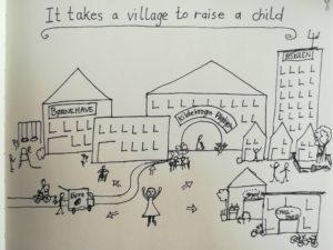 Lokalsamfund